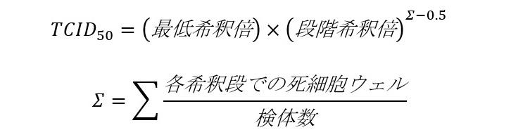計算式:TCID<sub>50</sub>を算出